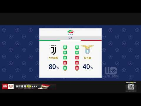 Italy Serie A   W2   Juventus vs Lazio   H2H
