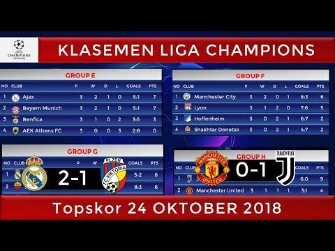 Hasil Liga Champion Tadi Malam Man United VS Juventus & Klasemen Liga Champions 24 Oktober 2018
