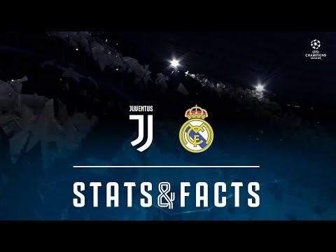 Juventus vs Real Madrid | UEFA Champions League | Stats & Facts