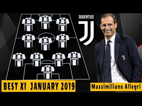 Juventus Potential Lineup January 2019 With Aaron Ramsey , Isco Alarcon