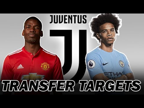 Top 5 Juventus Transfer Targets in January 2019