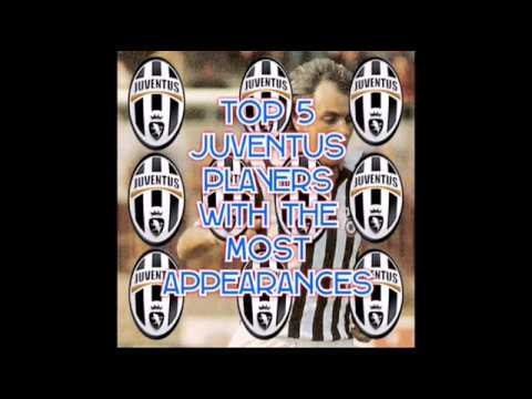 JUVENTUS FOOTBALL CLUB TOP 5 PLAYERS WITH MOST APPEARANCES ALL TIME
