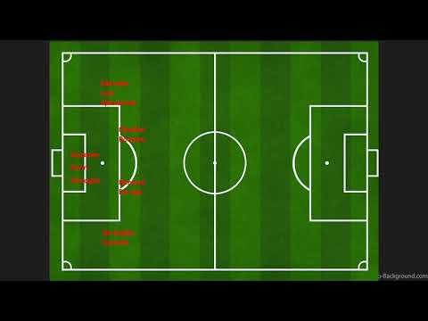 Juventus Roster 2019-2020