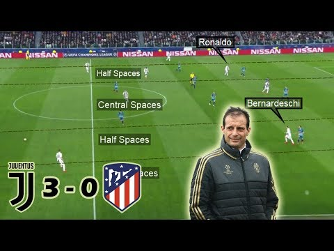 Juventus Make History in Turin | Juventus vs Atletico Madrid 3-0 | Tactical Analysis