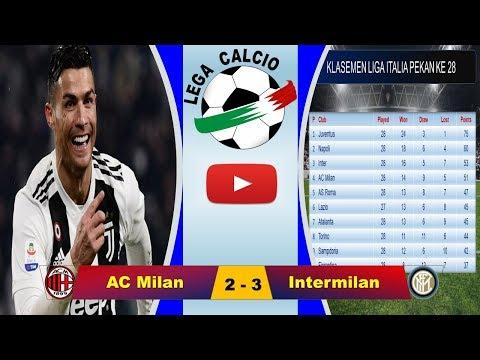 Hasil Liga Italia Genoa VS Juventus | Result Lega Calcio Lazio VS Parma 18 Maret 2019