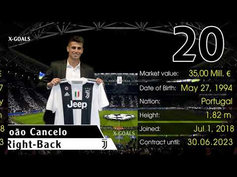 ⚽ JUVENTUS SQUAD 2018/19 ALL PLAYERS – C. RONALDO