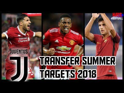 Top 10 Juventus Transfer Targets in Summer 2018