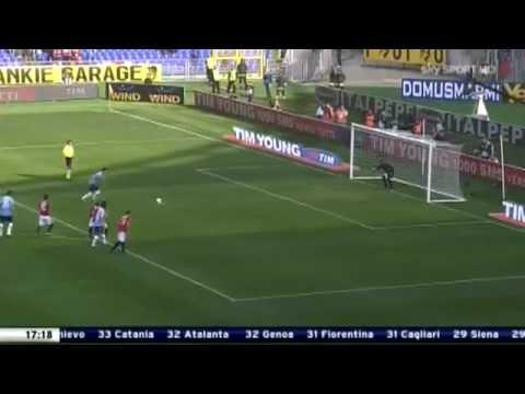 Roma – Lazio 1 – 2 – Serie A TIM 2011-2012 – 26° Giornata – 04/03/2012 – Highlights Sky HD