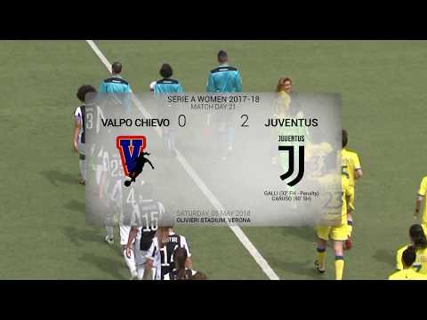 HIGHLIGHTS: Chievo vs Juventus Women 0-2 | 05.05.2018