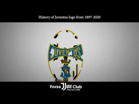 History of Juventus logo from 1897 2020