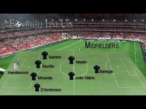 Inter 2-1 Juventus Serie A 2016/2017 – Inter Lineup