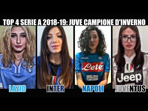 Lazio VS Inter VS Napoli VS Juventus | TOP 4 Serie A 2018-19: dopo il girone d'andata