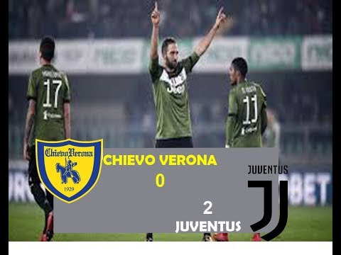 CHIEVO 0-2 JUVENTUS | HIGHLIGHTS MATCH RESULT SERIE A | 28 JANUARY 2018