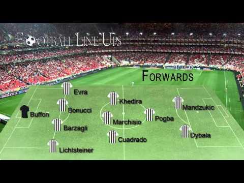 Juventus 2-2 Bayern München (Juventus Starting Lineup) Champions League 20152016
