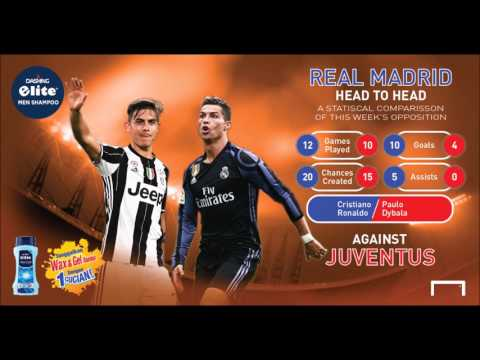 Will Juventus break their CL final curse of will Real Madrid create history in the Champions League