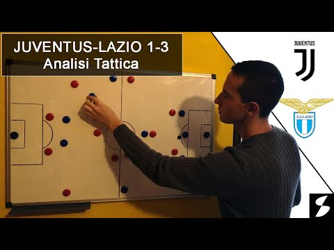 Inzaghi ancora meglio di Sarri – Juventus-Lazio 1-3 – Analisi tattica – Supercoppa italiana