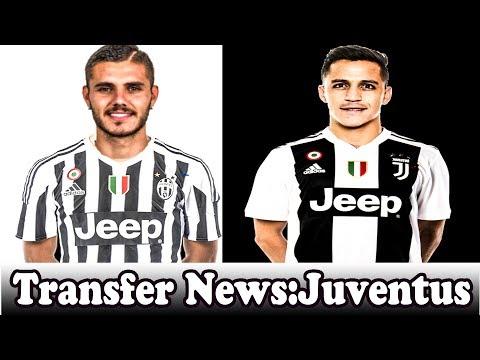 Juventus Transfer News-Major Transfer Targets News & Rumours (June 2019)