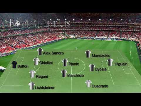 Juventus 3-0 Cagliari Serie A 2017/2018 – Juventus Lineup