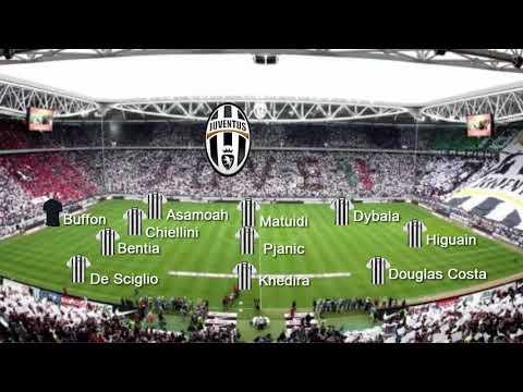 Napoli vs Juventus Serie A 2017/2018 – Juventus Lineup