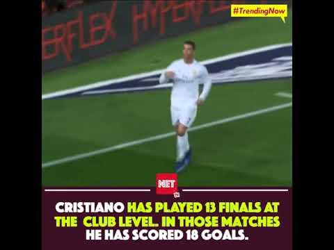 Cristiano Ronaldo's goalscoring record & stats, prior to his Juventus