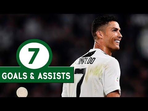 Cristiano Ronaldo 2018/2019 – All 7 Goals & Assists for Juventus