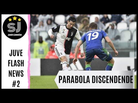 Ronaldo a fine carriera ? III Analizziamo il momento di CR7  [ JUVE FLASH NEWS]